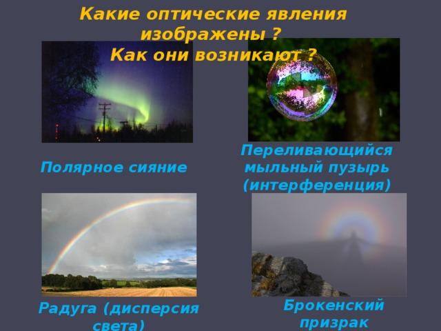 Дисперсия света – разложение белого света на спектр Происходит потому, что разные световые волны преломляются по разному