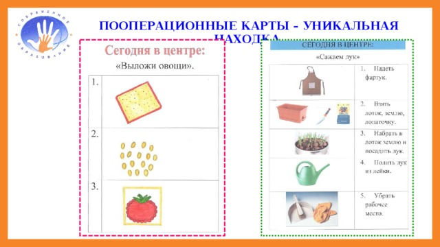 Пооперационные карты в детском саду картинки