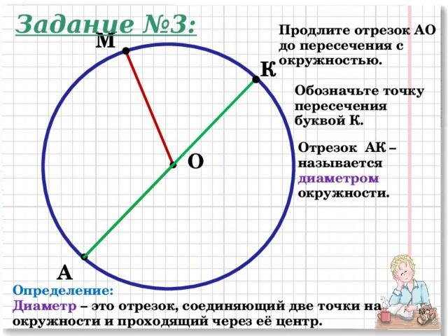 Задание №3: Продлите отрезок АО до пересечения с окружностью. М К Обозначьте точку пересечения буквой К. Отрезок АК – называется диаметром окружности. О А Определение: Диаметр – это отрезок, соединяющий две точки на окружности и проходящий через её центр. 2