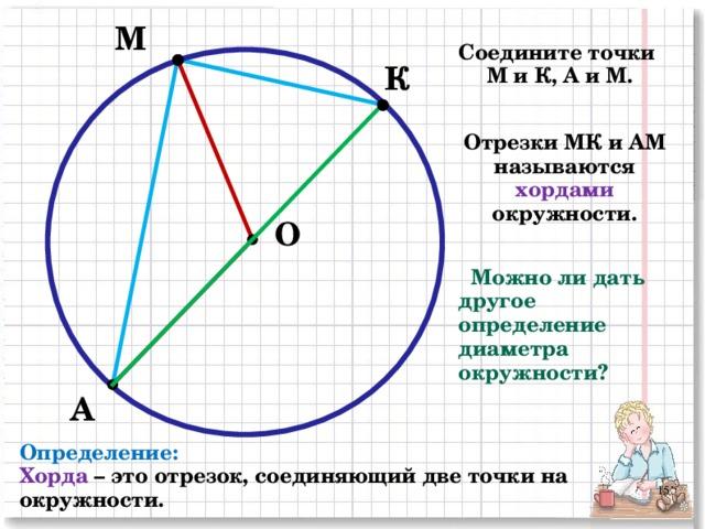 М Соедините точки М и К, А и М. К Отрезки МК и АМ называются хордами окружности. О  Можно ли дать другое определение диаметра окружности? А Определение: Хорда – это отрезок, соединяющий две точки на окружности. 2
