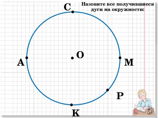 Назовите все получившиеся дуги на окружности: С O А М Р K 2
