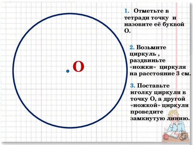 1.  Отметьте в тетради точку и назовите её буквой О. 2. Возьмите циркуль , раздвиньте «ножки» циркуля на расстояние 3 см. О 3. Поставьте иголку циркуля в точку О, а другой «ножкой» циркуля проведите замкнутую линию. 2
