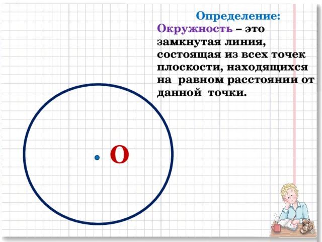 Определение: Окружность – это замкнутая линия, состоящая из всех точек плоскости, находящихся на равном расстоянии от данной точки. О 2