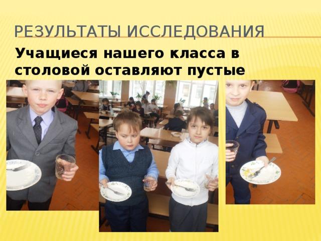 Результаты исследования Учащиеся нашего класса в столовой оставляют пустые тарелки.