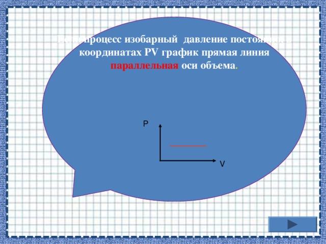 Если процесс изобарный давление постоянно, в координатах PV график прямая линия параллельная оси объема . Р V