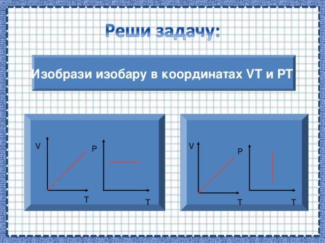 Изобрази изобару в координатах VT и PT V V P P T T T T