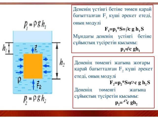 Дененің үстіңгі бетіне төмен қарай бағытталған F 1 күші әрекет етеді, оның модулі   F 1 =p 1 *S=  c g h 1 S Мұндағы дененің үстіңгі бетіне сұйықтың түсіретін қысымы:  p 1 = c gh 1  Дененің төменгі жағына жоғары қарай бағытталған F 2 күші әрекет етеді, оның модулі  F 2 =p 2 *S=  c g h 2 S Дененің төменгі жағына сұйықтың түсіретін қысымы:  p 2 = c gh 2