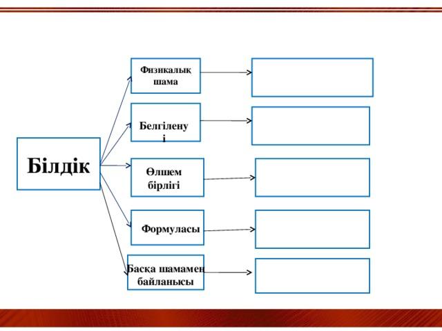 Білдік Физикалық шама Ббб Белгіленуі Білдік Өлшем бірлігі Формуласы Басқа шамамен байланысы