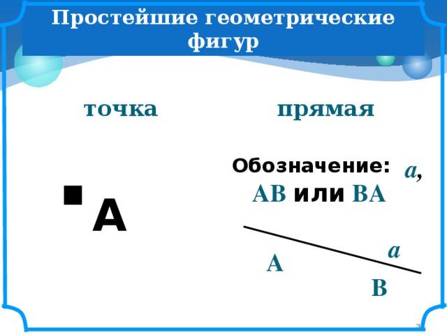 Простейшие геометрические фигур точка прямая · А Обозначение: а , АВ или  ВА а А В