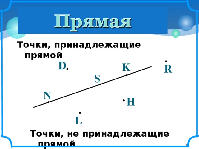 Точки, принадлежащие прямой D K R S N H L Точки, не принадлежащие прямой
