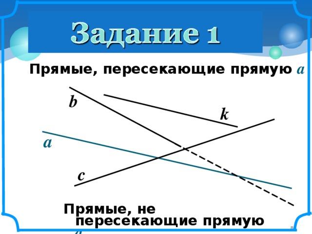 Прямые, пересекающие прямую а b k а c Прямые, не пересекающие прямую а