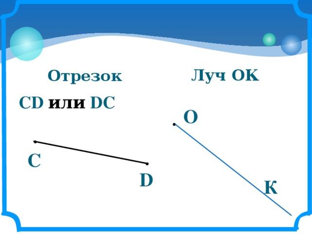 Луч ОК Отрезок CD или  DC О С D К