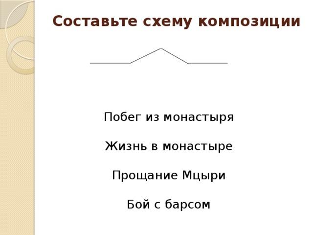 Побег из монастыря Жизнь в монастыре Прощание Мцыри Бой с барсом Составьте схему композиции