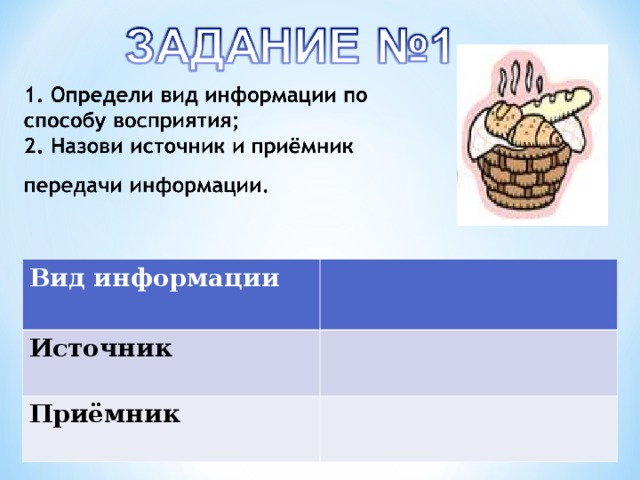 Вид информации Источник Приёмник