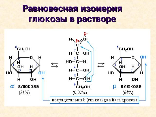 Равновесная изомерия глюкозы в растворе