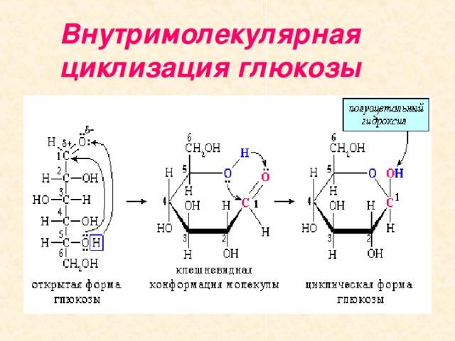 Внутримолекулярная циклизация глюкозы