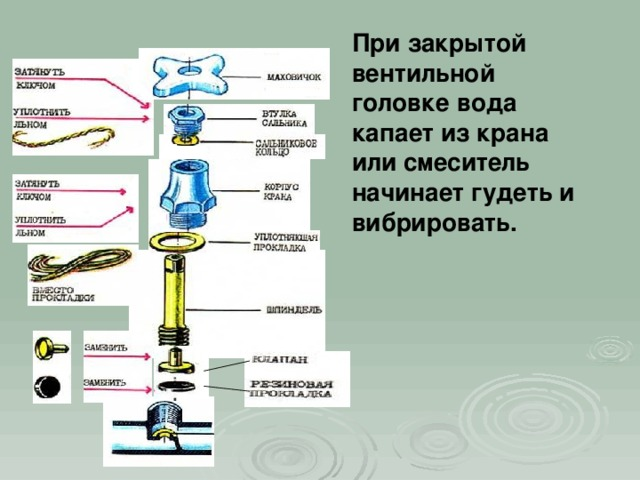 При закрытой вентильной головке вода капает из крана или смеситель начинает гудеть и вибрировать.