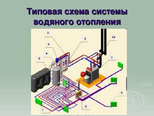 Типовая схема системы водяного отопления