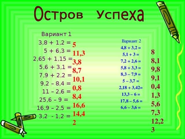 Вариант 1  3,8 + 1,2 =  5 + 6,3 =  2,65 + 1,15 =  5,6 + 3,1 =  7,9 + 2,2 =  9,2 – 8,4 =  11 – 2,6 =  25,6 – 9 =  16,9 – 2,5 =  3,2 - 1,2 = Вариант 2 4,8 + 3,2 = 5,1 + 3 = 7,2 + 2,6 = 5,8 + 3,3 = 8,3 – 7,9 = 5 – 3,7 = 2,18 + 3,42= 13,3 – 6 = 17,8 – 5,6 = 6,6 – 3,6 = 5 11, 3 3,8 8,7 10,1 0,8 8,4 16,6 14,4 2 8 8,1 9,8 9,1 0,4 1,3 5,6 7, 3 12,2 3