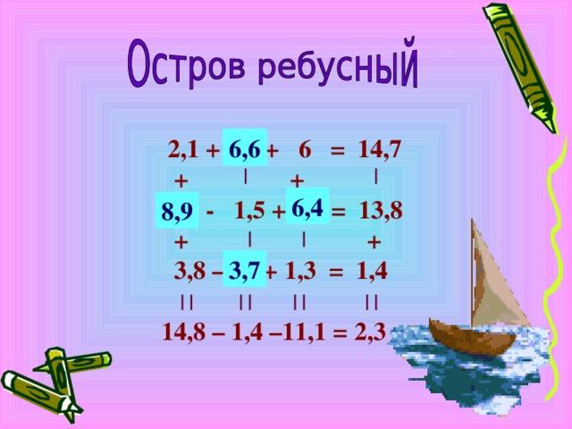 2,1 + х + 6 = 14,7 6,6  + +  у - 1,5 + а = 13,8  + +  3,8 – в + 1,3 = 1,4  14,8 – 1,4 –11,1 = 2,3  6,4 8,9 3,7