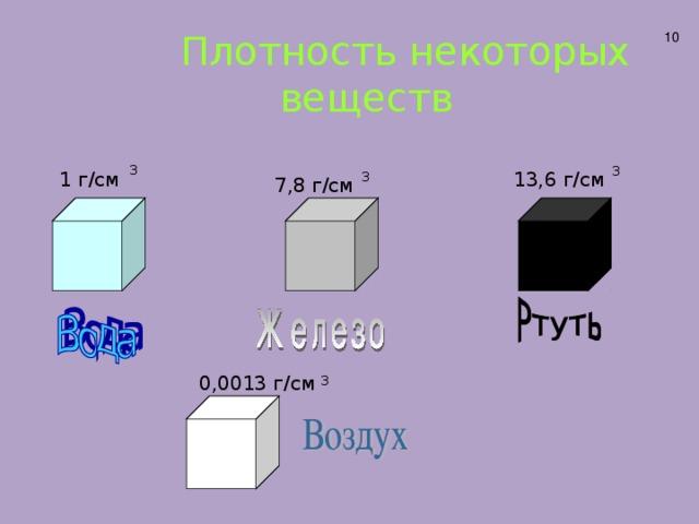 Плотность некоторых  веществ 10 3 3 13,6 г/см 1 г/см 3 7,8 г/см 0,0013 г/см 3