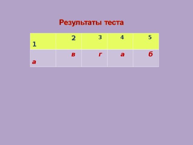 1  2  а  3  в  4  г  5  а  б