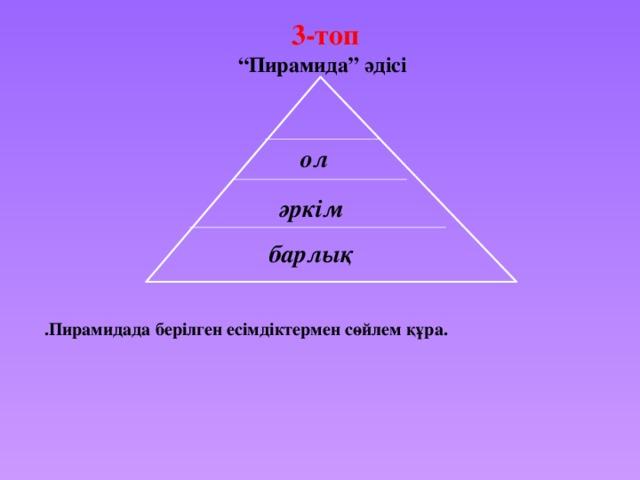 """3-топ """" Пирамида"""" әдісі       .Пирамидада берілген есімдіктермен сөйлем құра.  ол әркім барлық"""