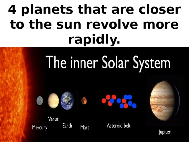 4 planets that are closer to the sun revolve more rapidly.