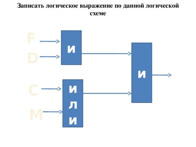 Записать логическое выражение по данной логической схеме F и и D и C л и M
