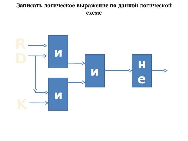 Записать логическое выражение по данной логической схеме R и D не и и K