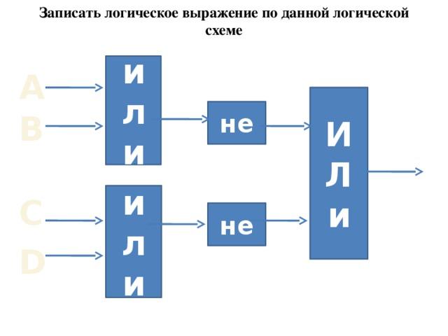 Записать логическое выражение по данной логической схеме и л и А И Л и не В и л и С не D