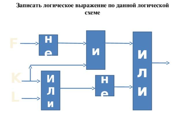Записать логическое выражение по данной логической схеме и или F не K И Л и не L