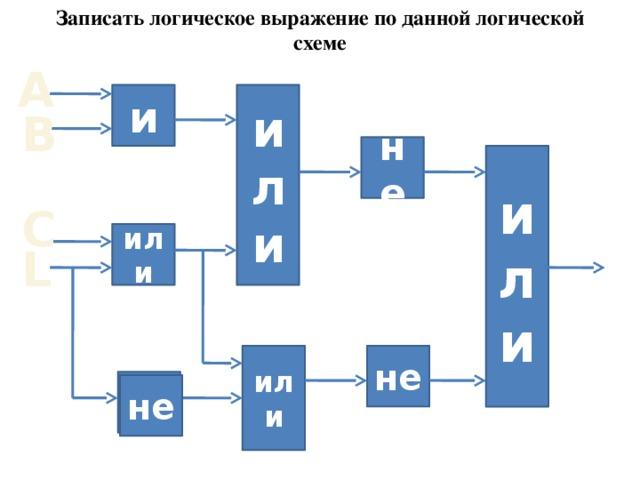 Записать логическое выражение по данной логической схеме А и или В не или С или L не или не не