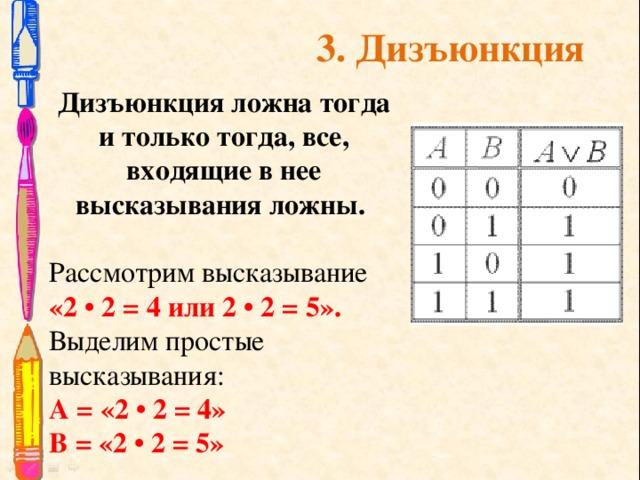 3. Дизъюнкция Дизъюнкция ложна тогда и только тогда, все, входящие в нее высказывания ложны.  Рассмотрим высказывание «2 • 2 = 4 или 2 • 2 = 5». Выделим простые высказывания:  А = «2 • 2 = 4»  В = «2 • 2 = 5»
