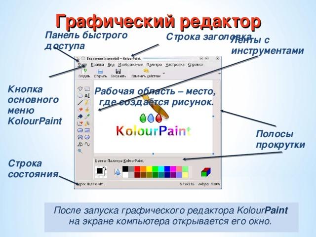 Графический редактор Панель быстрого доступа Строка заголовка Ленты с инструментами Кнопка основного меню Kolour Paint Рабочая область – место,  где создаётся рисунок. Полосы  прокрутки Строка состояния После запуска графического редактора Kolour Paint  на экране компьютера открывается его окно. 6 6 6
