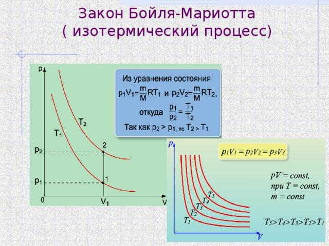 Закон Бойля-Мариотта  ( изотермический процесс)