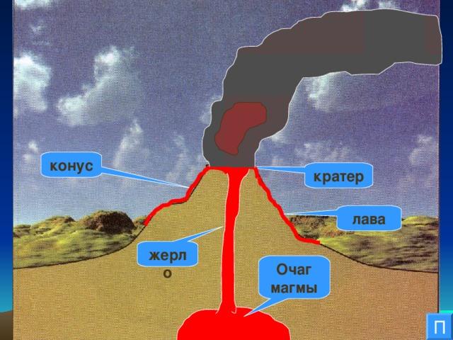 конус кратер лава жерло Очаг магмы П