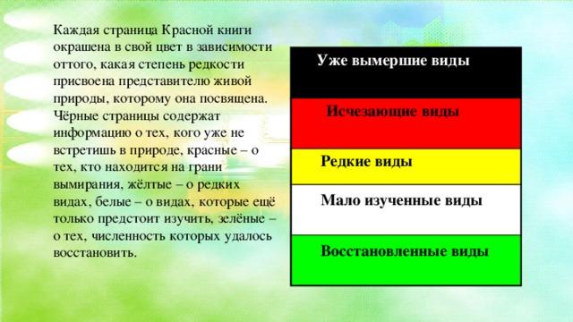 чаще страницы красной книги россии что означает каждый цвет презентация именно побеги