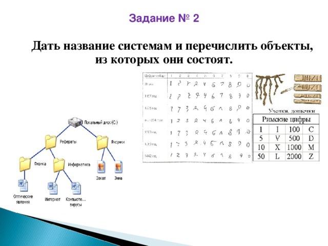 Задание № 2 Дать название системам и перечислить объекты, из которых они состоят.
