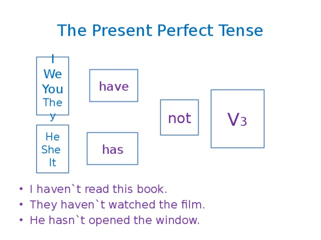 The Present Perfect Tense I haven`t read this book. They haven`t watched the film. He hasn`t opened the window. I We You They have V 3 not He She It has