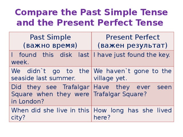 Compare the Past Simple Tense and the Present Perfect Tense Past Simple (важно время) Present Perfect I found this disk last week. (важен результат) I have just found the key. We didn`t go to the seaside last summer. We haven`t gone to the village yet. Did they see Trafalgar Square when they were in London? Have they ever seen Trafalgar Square? When did she live in this city? How long has she lived here?