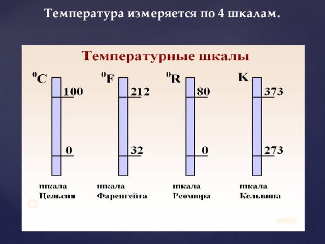 Температура измеряется по 4 шкалам.