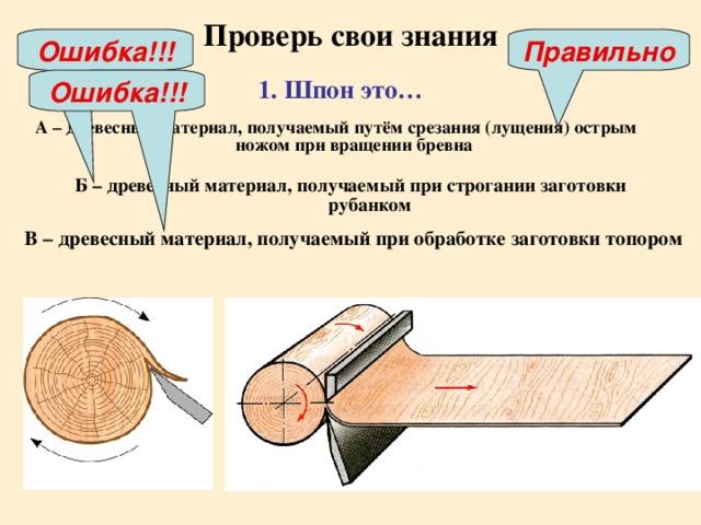 Проверь свои знания Правильно Ошибка!!! 1. Шпон это… Ошибка!!! А – древесный материал, получаемый путём срезания (лущения) острым ножом при вращении бревна  Б – древесный материал, получаемый при строгании заготовки рубанком В – древесный материал, получаемый при обработке заготовки топором