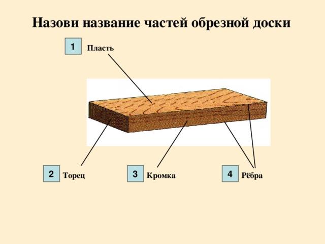 Назови название частей обрезной доски 1 Пласть 2 3 4 Торец Кромка Рёбра