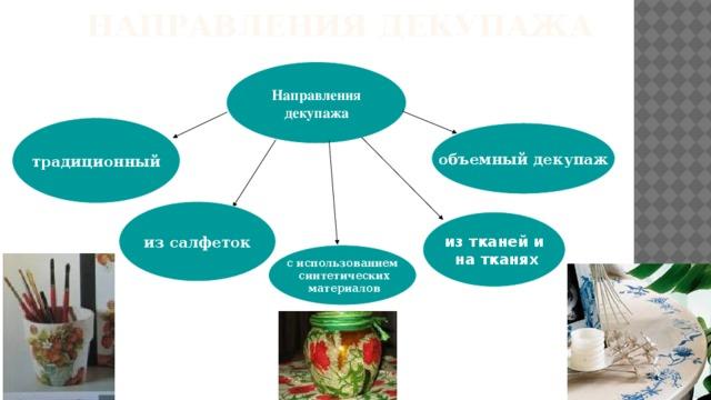 Направления декупажа Направления декупажа традиционный объемный декупаж из салфеток из тканей и  на тканях с использованием  синтетических  материалов