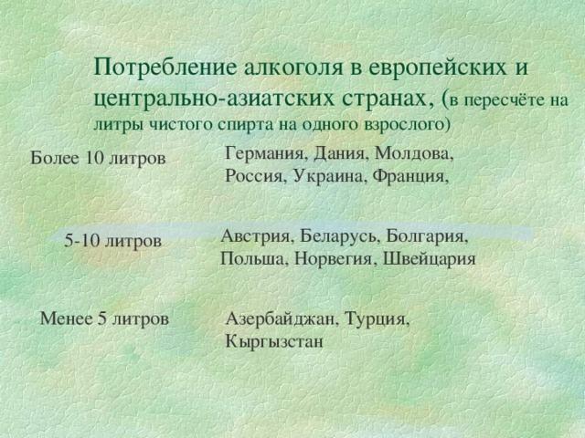 Потребление алкоголя в европейских и центрально-азиатских странах, ( в пересчёте на литры чистого спирта на одного взрослого) Германия, Дания, Молдова, Россия, Украина, Франция, Более 10 литров Австрия, Беларусь, Болгария, Польша, Норвегия, Швейцария 5-10 литров Менее 5 литров Азербайджан, Турция, Кыргызстан