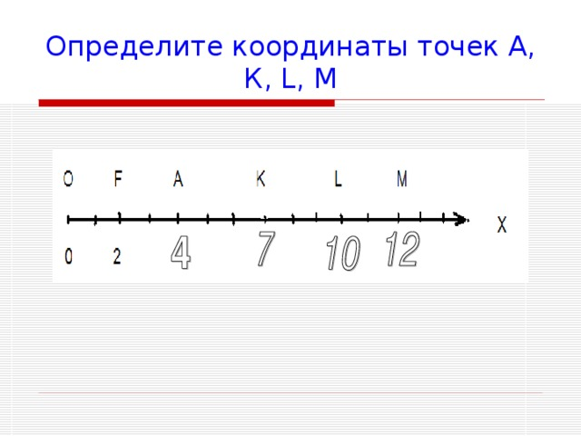 Определите координаты точек А, К, L, M