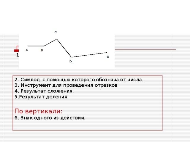 По горизонтали:  1. Геометрическая фигура    2. Символ, с помощью которого обозначают числа. 3. Инструмент для проведения отрезков 4. Результат сложения. 5.Результат деления По вертикали: 6. Знак одного из действий.
