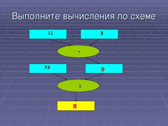 Выполните вычисления по схеме 9  12  3     -  72 9  : 8