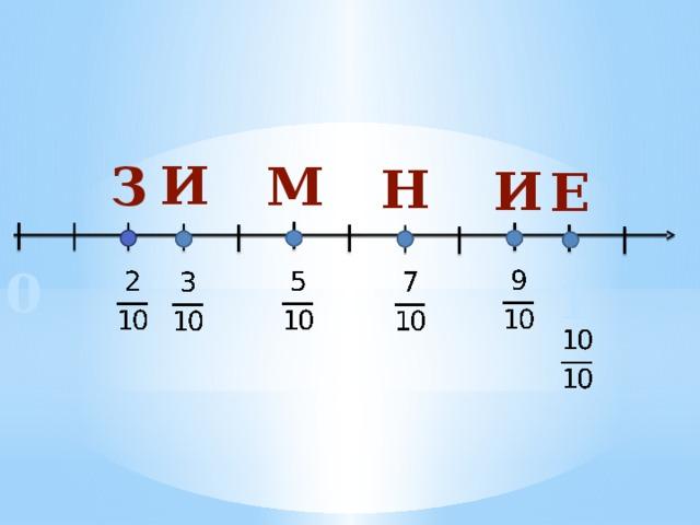 И З М Н И Е 0 1